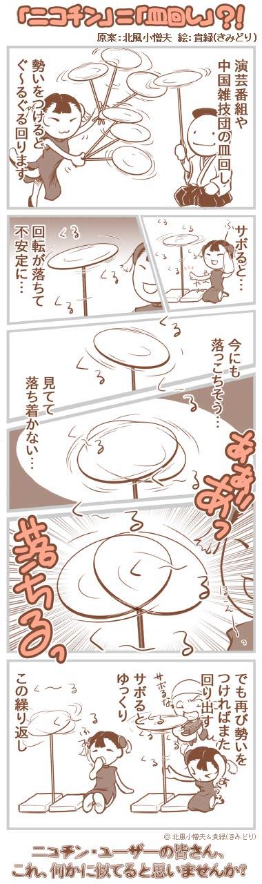 「ニコチン」=「皿回し」?!その1。皿回しについて。皿回しは、回し始めたら力を加え続けないと落っこちてしまいます