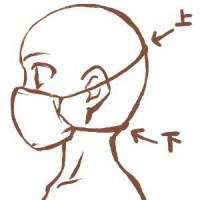 上のヒモを後頭部、下のヒモを首辺りにくるようにマスクを装着します